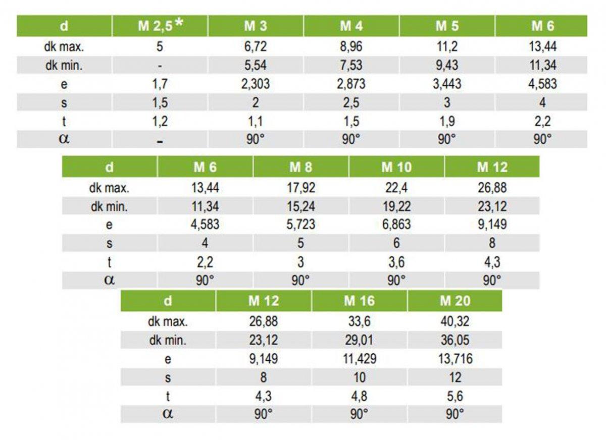 "Uni Netzgerät regelbar 5V 14V DC max 1A K2570 Velleman /""SONDERPREIS/"""