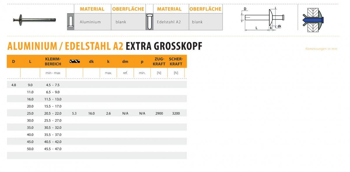 Blindnieten Nieten Alu//Stahl Gro/ßkopf irsa24 25 STK 3.2 x 10 x 9.5 mm